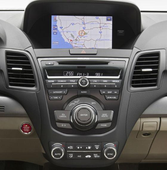 2015 Acura RDX AWD System