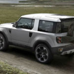 Land Rover Defender 2019 USA
